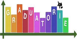 Graduatoria assegnazioni Assistenza Primaria – secondo semestre 2017 (provvisoria)