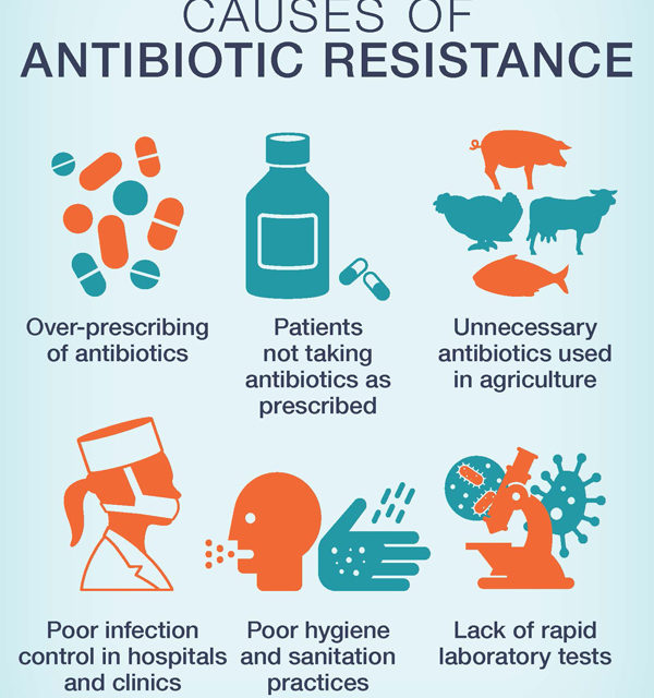 Antibioticoresistenza, quale approccio?